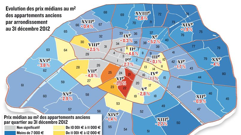 Immobilier les prix paris quartier par quartier for Location immobilier atypique paris