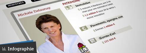 Déclarations de patrimoine : les politiques jouent la transparence
