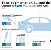 Les Français retardent les réparations auto