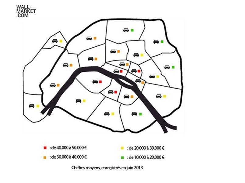 Prix à l'achat des parking dans Paris intra-muros. Source: Wall-Market.com