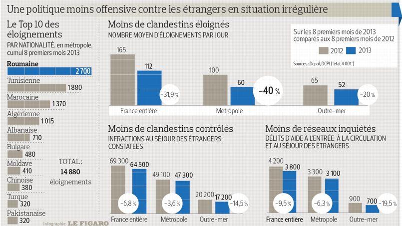 http://www.lefigaro.fr/medias/2013/10/08/PHO655722d8-301a-11e3-b455-94efbfefc289-805x453.jpg