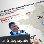 Des primaires PS dans cinq villes