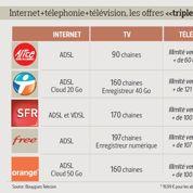 Télécoms: guerre des prix sans merci entre Bouygues et Free