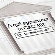 Les groupes du CAC 40 sont-ils encore français?