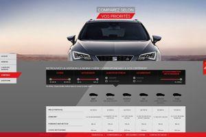 Le deuxième tableau comparatif se fait sur les critères les plus regardés lors de l'achat. © Seat