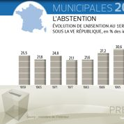Municipales 2014 : un record d'abstention
