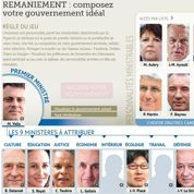 Les internautes du Figaro font leur remaniement