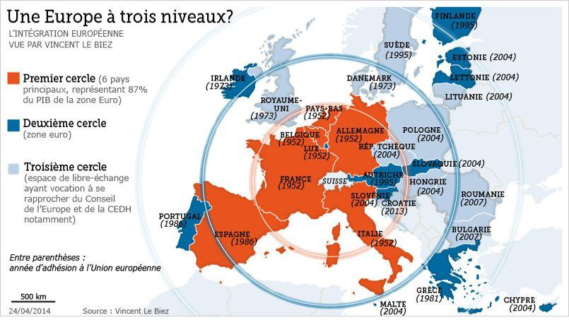 La carte d'une Europe à trois niveaux qui fonctionnerait enfin