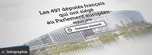 Député européen: mandat durable ou éphémère pour les élus français?