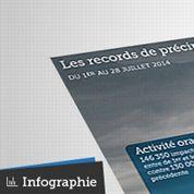 La pluie bat des records cet été en France