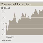 Ces entreprises qui vont profiter de la baisse de l'euro face au dollar