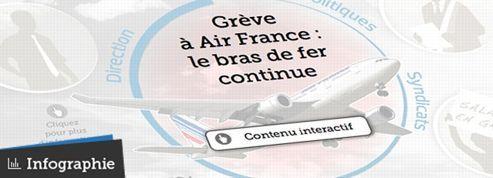 Conflit à Air France : qui veut quoi ?