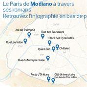 Patrick Modiano : le Paris retrouvé du Nobel