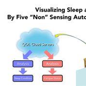 Nintendo veut vous aider à mieux dormir