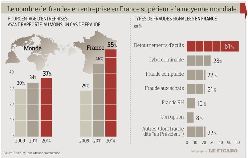 http://www.lefigaro.fr/medias/2014/11/05/INF0a9447b6-64e6-11e4-a22d-117ba881d835-805x514.jpg