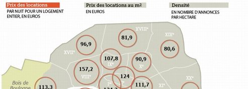 À quel prix les Parisiens louent sur Airbnb ?