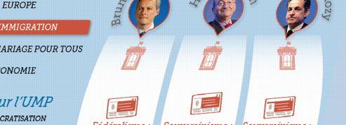 Le Maire, Mariton, Sarkozy : demandez le programme !