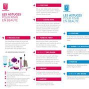Sous la pression, la SNCF va «retravailler» son guide de conseils mode et beauté