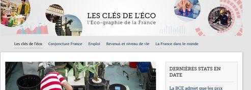 Découvrez Les Clés de l'éco ,le site de statistiques économiques du Figaro