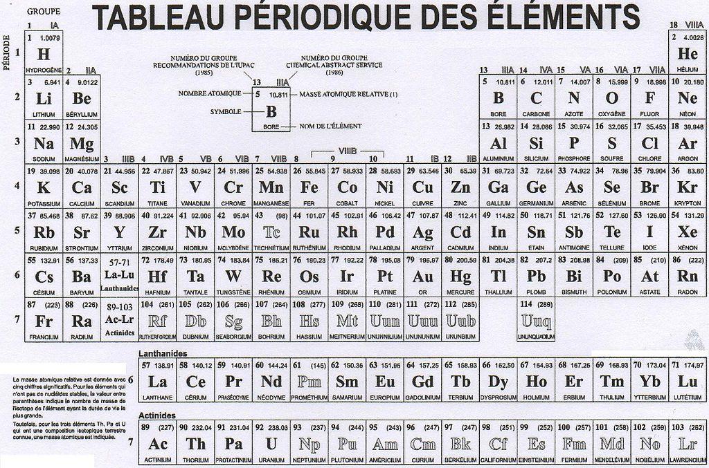 Chimie 4 nouveaux l ments approuv s - Table des elements periodiques ...