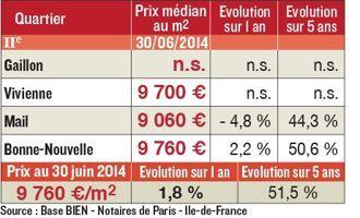 Tableaux Paris 02.pdf