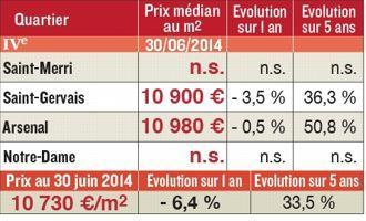 Tableaux Paris 04.pdf