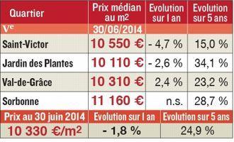 Tableaux Paris 05.pdf