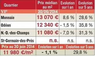 Tableaux Paris 06.pdf