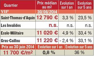Tableaux Paris 07.pdf