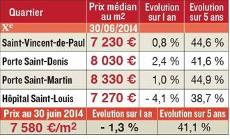 Tableaux Paris 10.pdf