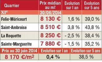 Tableaux Paris 11.pdf