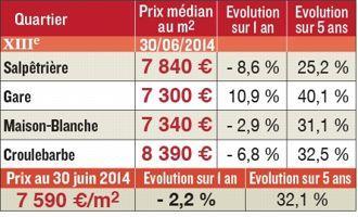 Tableaux Paris 13.pdf