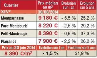 Tableaux Paris 14.pdf