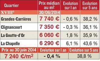 Tableaux Paris 18.pdf