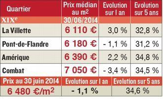 Tableaux Paris 19.pdf