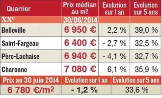 Tableaux Paris 20.pdf