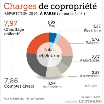 WEB_201450_charges_immo.pdf