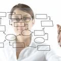 """Mind-map : la """"carte mentale"""" pour gérer sa carrière"""