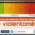 """Le """"violentomètre"""", l'outil qui mesure la violence dans un couple"""