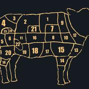 Bavette, faux-filet, rumsteak, paleron, gîte... Tout savoir sur les morceaux de bœuf