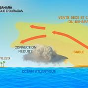 Un nuage de sable pour contrer les cyclones