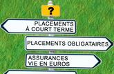 Comment orienter vos placements en 2010?