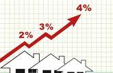 Les taux de crédit immobilier continuent d'augmenter