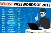Le classement annuel des pires mots de passe
