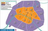 Fin du stationnement gratuit en août, à Paris