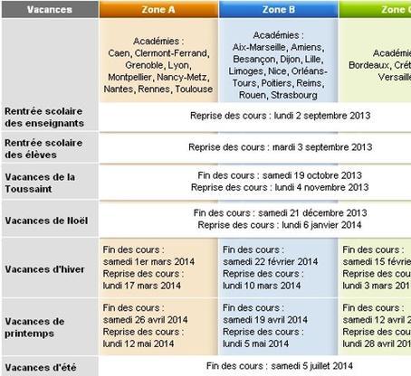 Calendrier Universitaire Lille 3 2019.Le Calendrier Des Vacances Scolaires 2013 2014 Est Fixe
