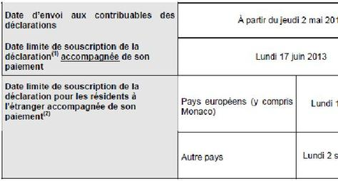 ISF: les dates de déclaration et de paiement en 2013