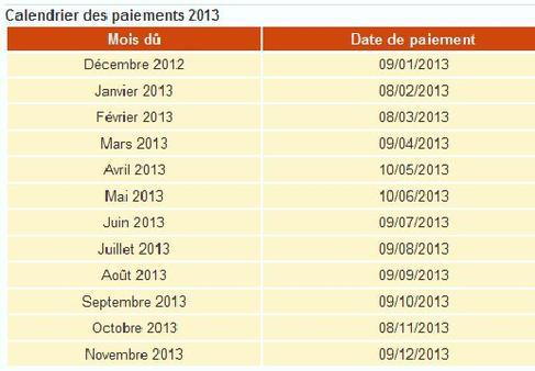 Calendrier Pension.Le Calendrier Des Paiements Des Pensions De Retraite En 2013