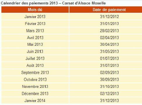 Calendrier Des Paiements Carsat 2021 Le calendrier des paiements des pensions de retraite en 2013