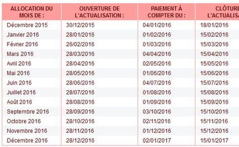 Le Calendrier Du Demandeur D Emploi Pour 2016
